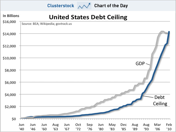 debt-ceiling.png