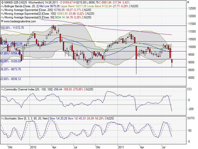 nikkei_chart_11.png