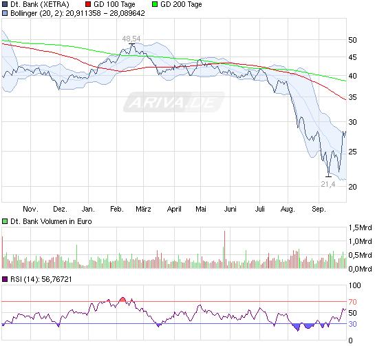 110930_chart_year_deutschebank.png