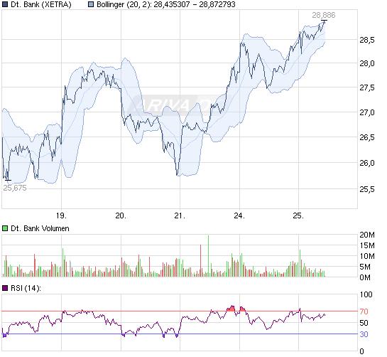 111025_chart_week_deutschebank.png