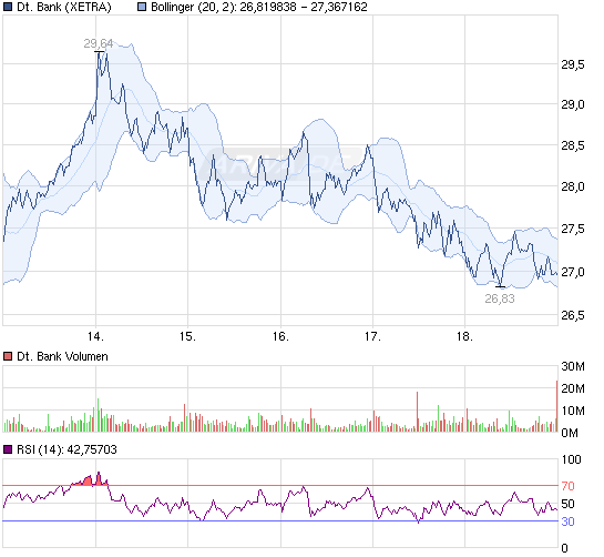 111118_chart_week_deutschebank.png