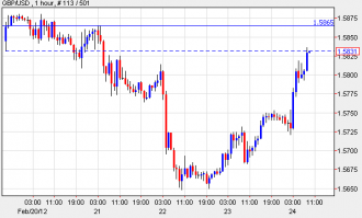 cable-hourly-chart-330x199.png