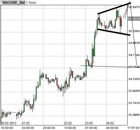 chart_-_kopie.png