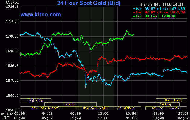 gold20120308.png