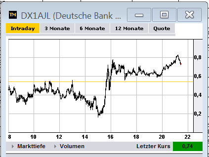 eur_jpy_trade_chart12_13juni.png
