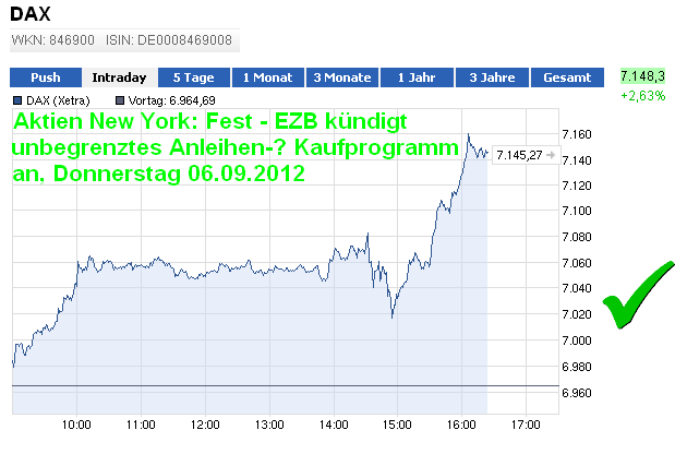 dax06092012.png