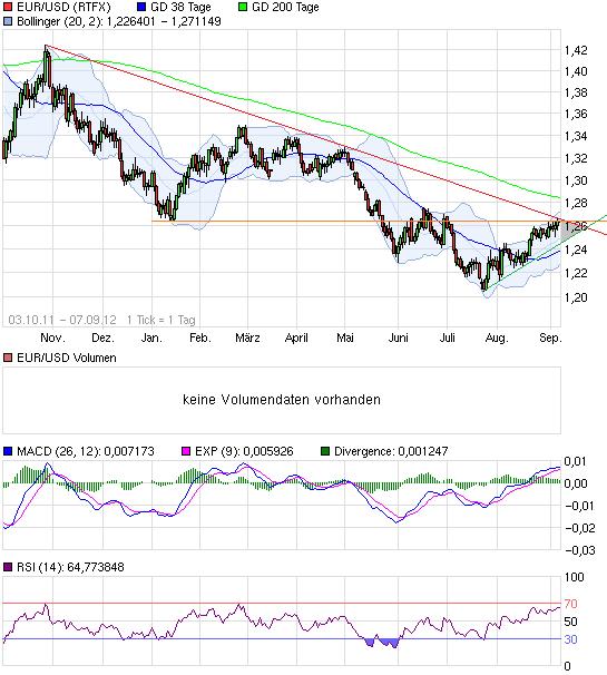 chart_free_eurusdeurous-dollar.png