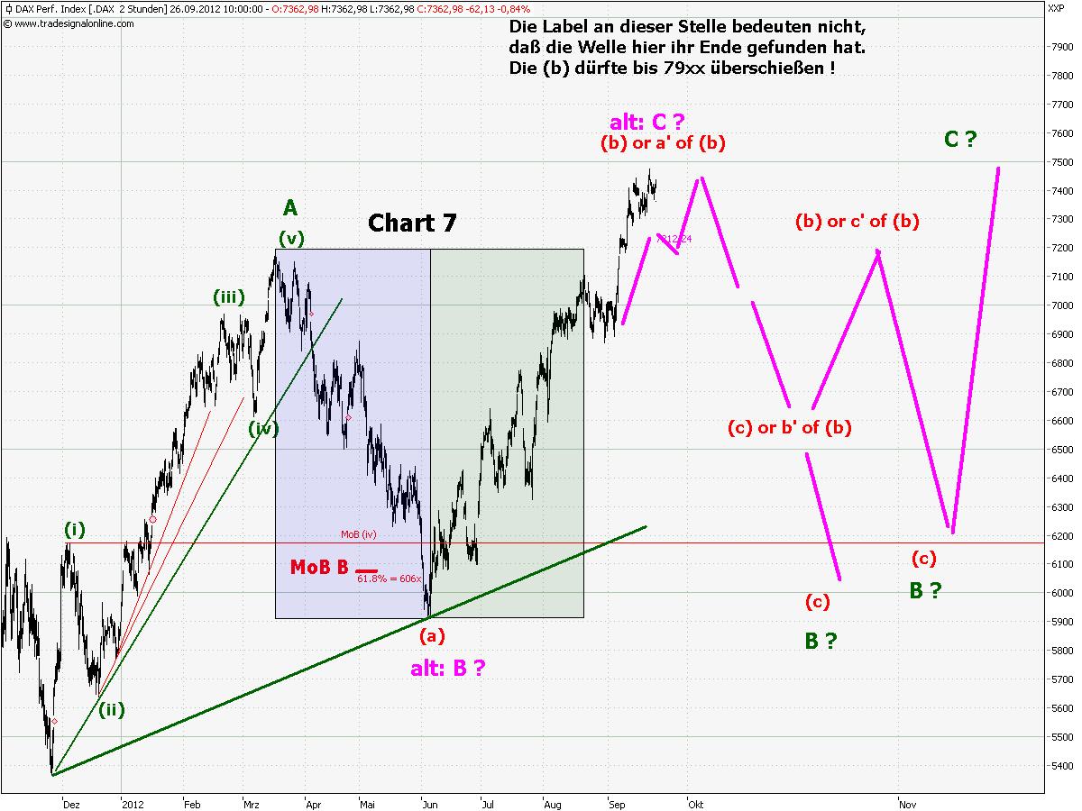 chart_7_dax_60_min_(ohne_bb_und_vlx).png