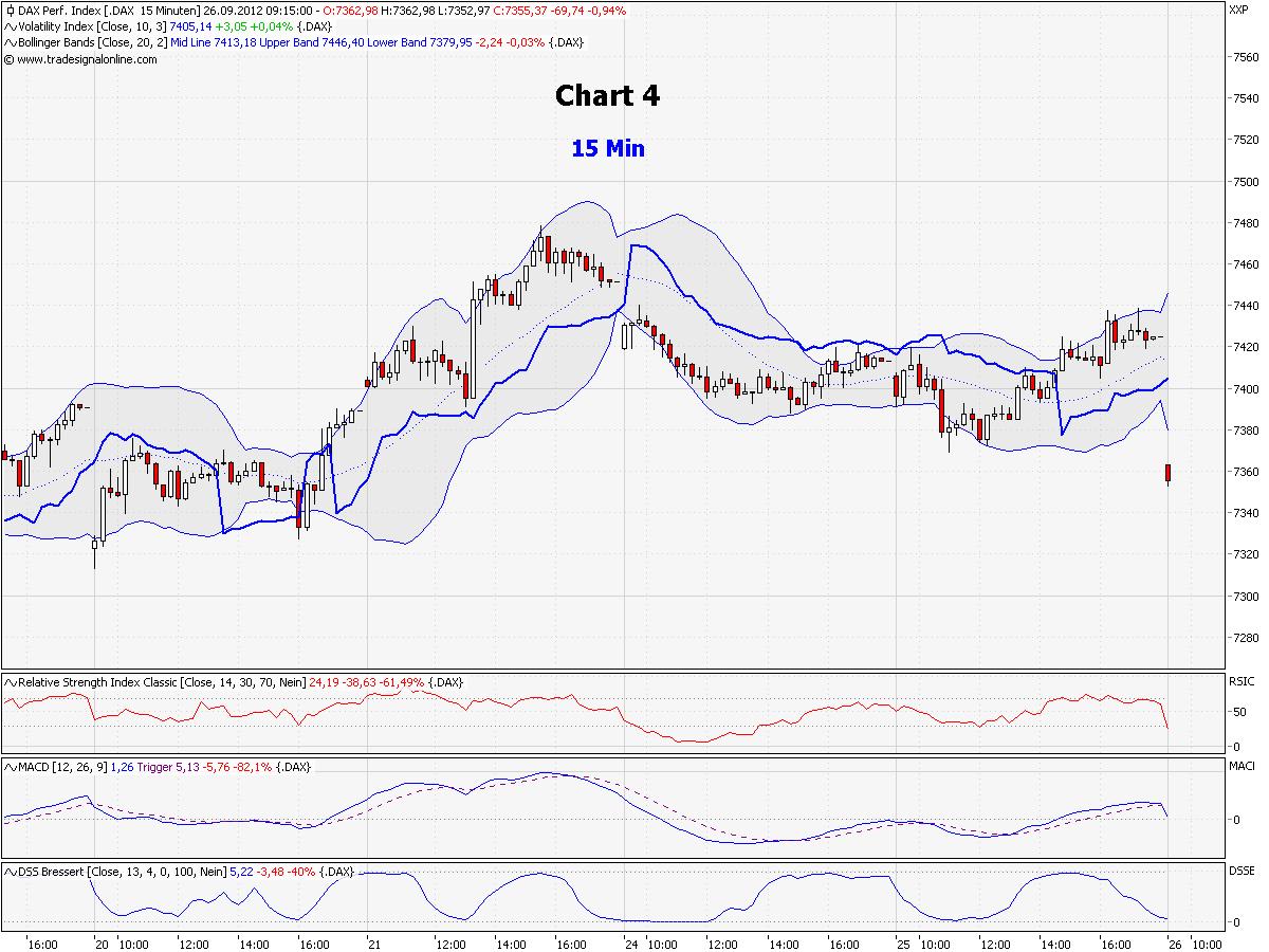 chart_4_dax__15_min.png