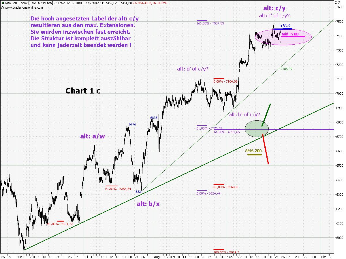 chart_1_dax__1_min_c.png