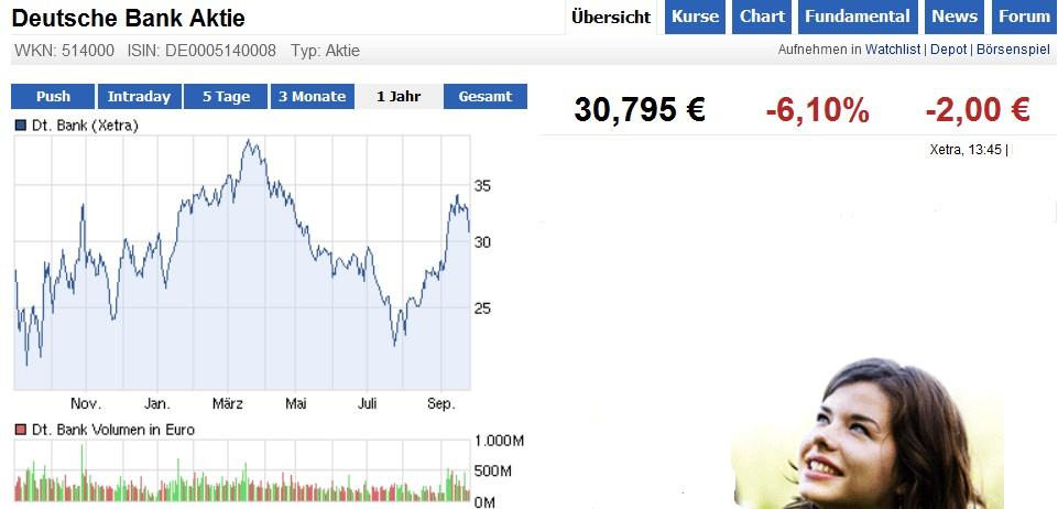 deutsche_bank_im_freien_fall.jpg
