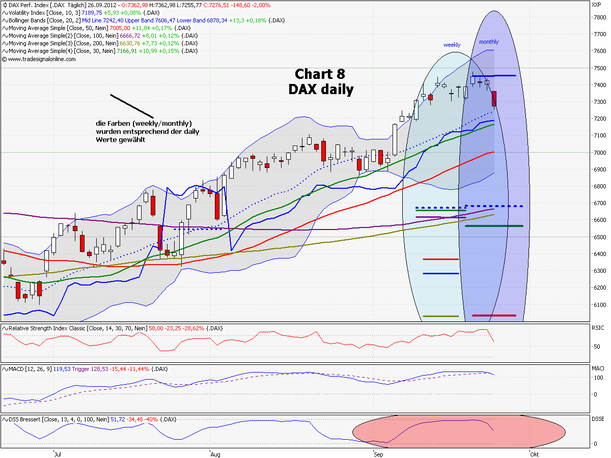 chart_8_dax_daily.png