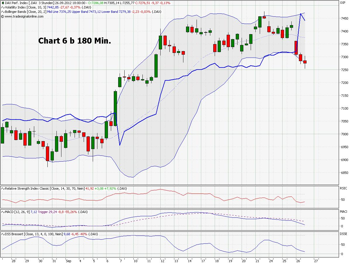 chart_6_b_dax_180_min.png