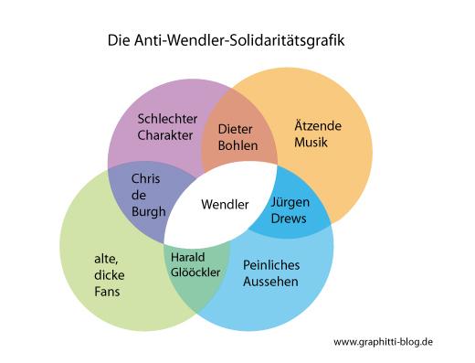wendler_neu.jpg