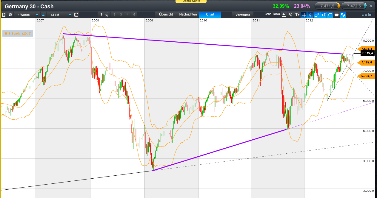 dax_weekly.png