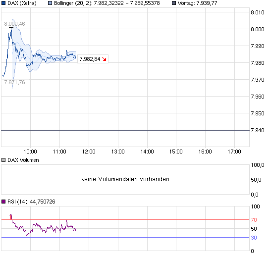 130308_chart_intraday_dax_8000.png