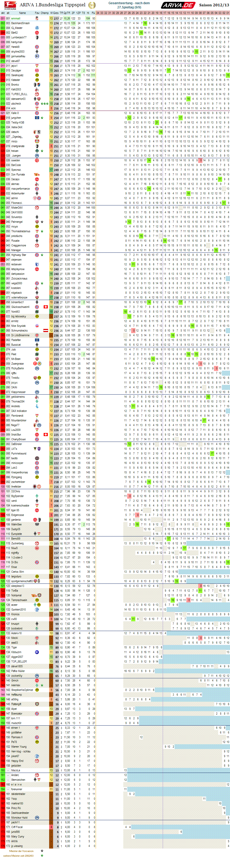 1bl_gesamtwertung_27.png