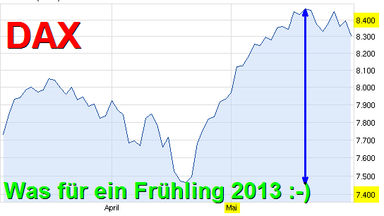 dax_052013.png
