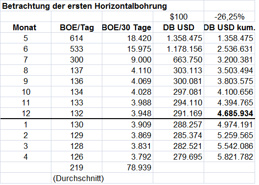 erste_horizontalbohrung.png
