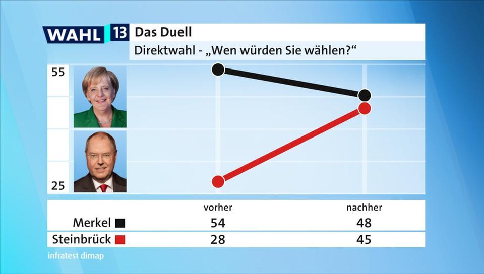 tv-duell196__v-videowebl.jpg