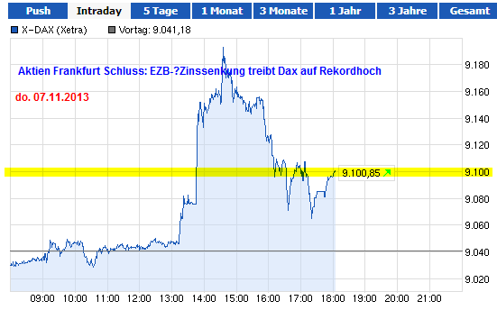 dax071113.png