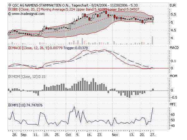 chart-qsc.png