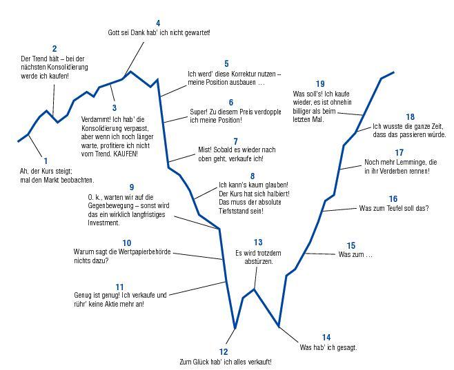 investor_gedanken.jpg