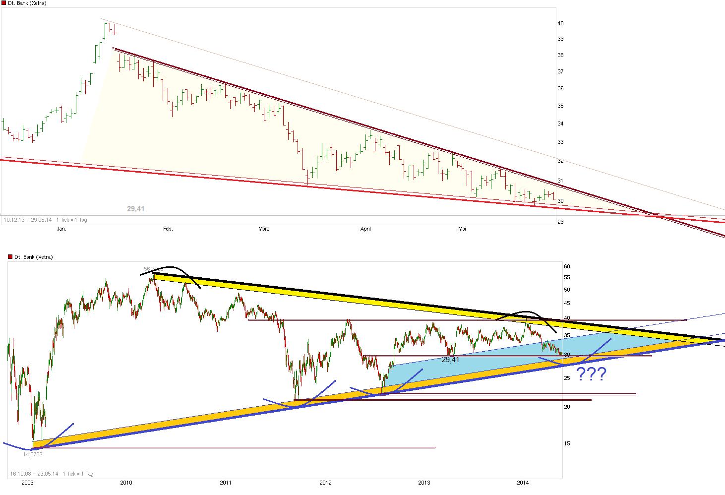 chart_free___deutschebank-kombi.png
