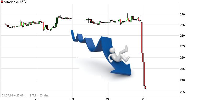 chart_free_amazon.png