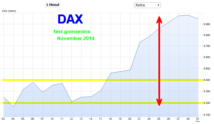 dax112014.png