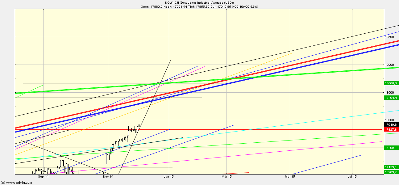 dow-chart.png