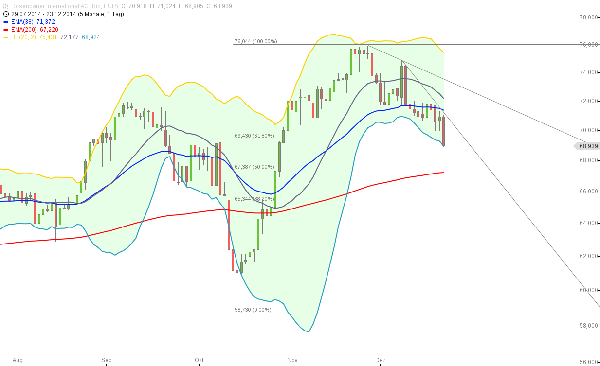 chart-26122014-1912-....png