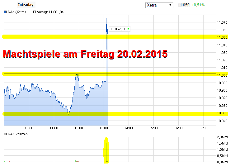 dax_20022015.png