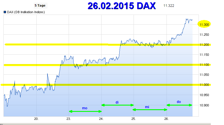 26022015_dax.png
