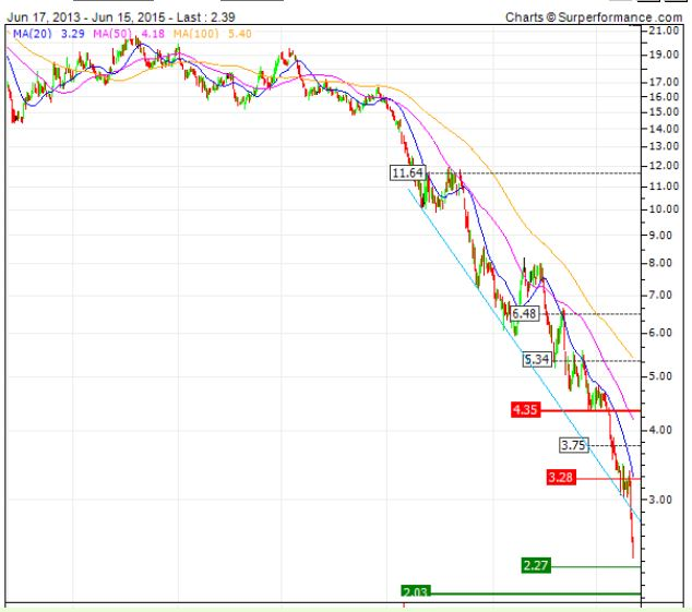 chart-peabody_energy.jpg