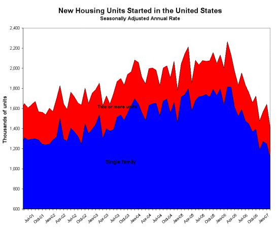 Housing_Starts.png