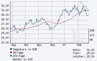chart-Honda26.png