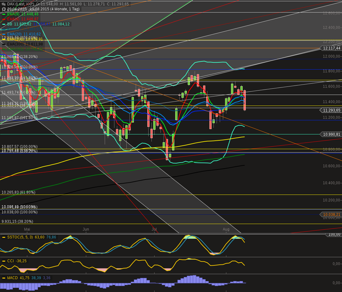 chart-11082015-2138-dax.png