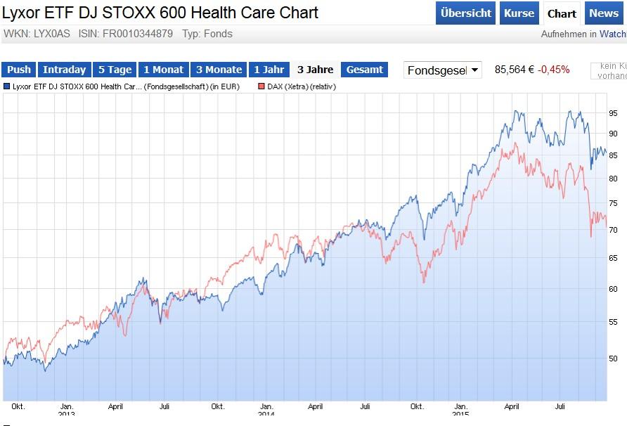 health_trend.jpg