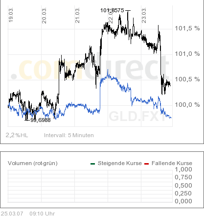 gold-euro.png