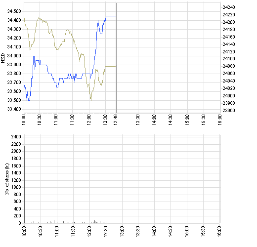 914_intraday_e.png