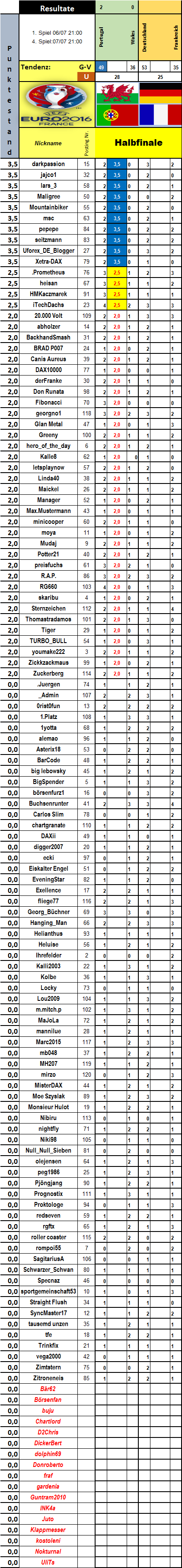 halbfinale_1.png