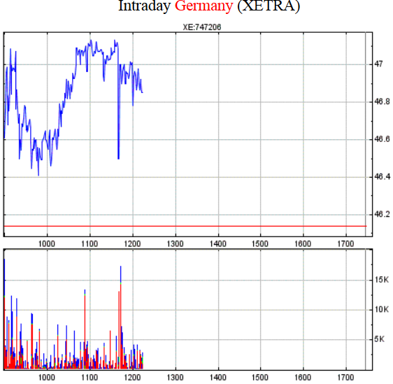 xetra-wirecard.png