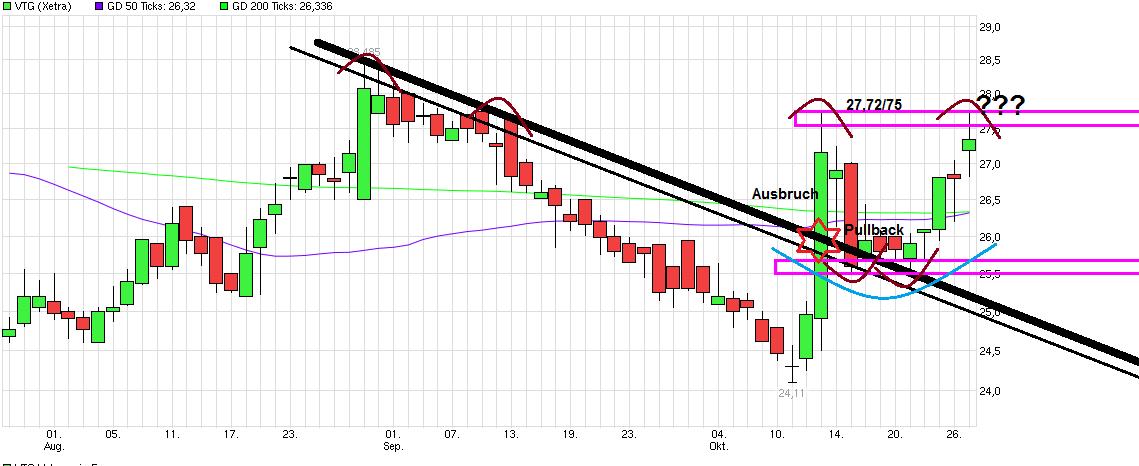 chart_quarter_vtg.png
