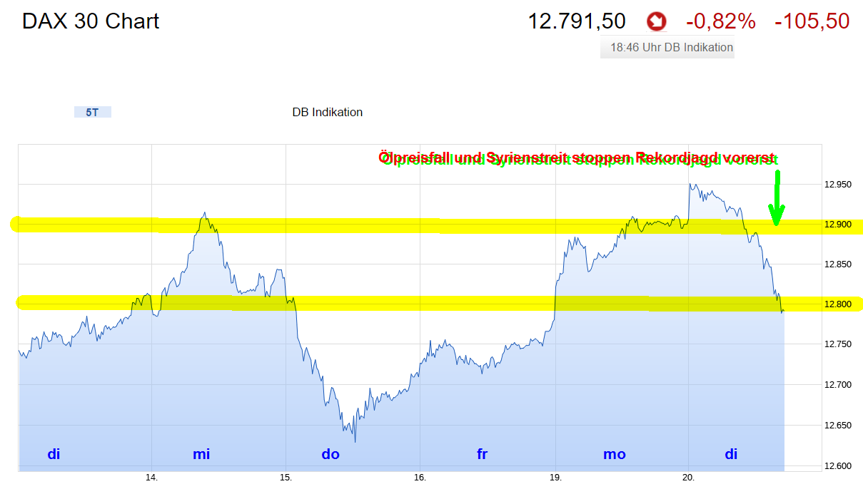 dax062017.png